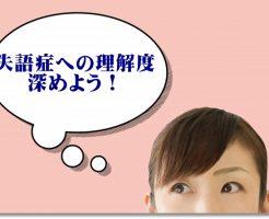失語症への理解度