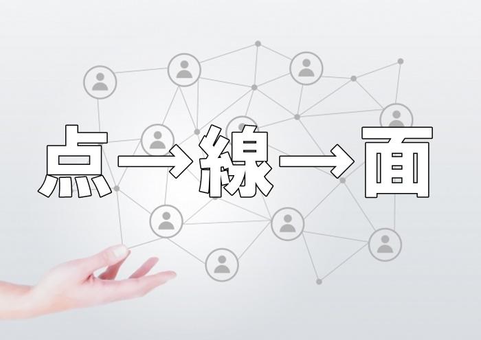 チーム全体で利用者目線のケアをするには、点→線→面へと移行がポイント!